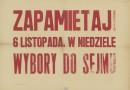 Wybory roku 1938 r. na terenie województwa krakowskiego w świetle sprawozdań z życia polityczno-społecznego wojewody krakowskiego do MSW