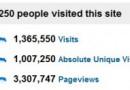 """Ponad milion użytkowników odwiedziło portal """"historia.org.pl"""" w roku 2010"""