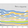 Coming to America - najnowsze wewnątrzamerykańskie trendy migracyjne