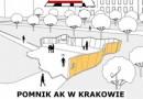 Powstaje pomnik AK w Krakowie. Pomóż zbudować wstęgę pamięci