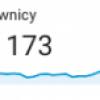 300 tys. czytelników historia.org.pl w styczniu 2018 r.