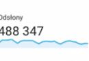250 tys. czytelników i 500 tys. odsłon portalu historia.org.pl w kwietniu 2018