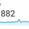 271 tys. użytkowników portalu historia.org.pl w czerwcu i lipcu 2018 r.