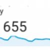 212 tys. użytkowników portalu w listopadzie 2018 r.