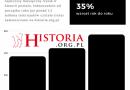 Najlepszy wynik historia.org.pl w historii. 369 tys. użytkowników w maju 2020