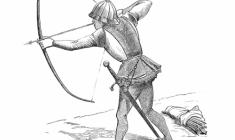 Historia zakładów bukmacherskich - czyli jak rozwijały się zakłady na świecie