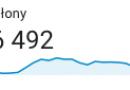 Padł rekord dziennej liczby czytelników i odsłon na historia.org.pl