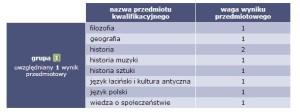 fot. erk.uj.edu.pl